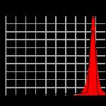fr.clorofilaf